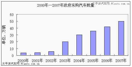 年度经济采购总量_我国经济总量照片